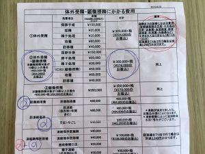 体外受精cost_image